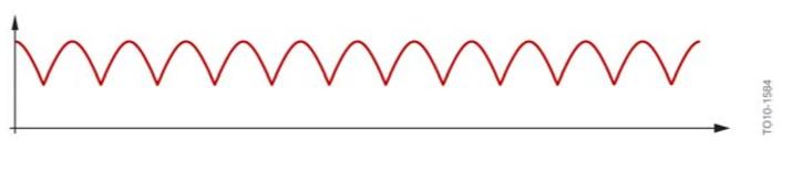 Diagramme-de-pression-dans-l-orifice-d-echappement-avant-le-turbocompresseur-dans-un-moteur-a-4-cyli.png