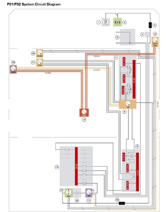 Diagramme-du-circuit-du-systeme-F01-F02.png