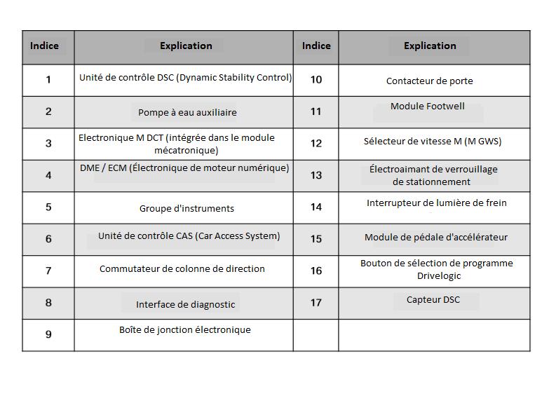 Diagramme-du-circuit-du-systeme-MDCT-2.png