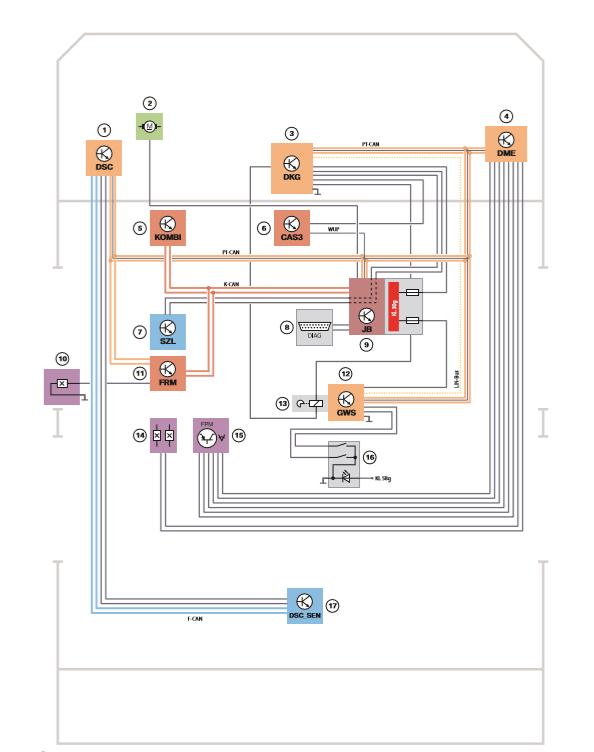 Diagramme-du-circuit-du-systeme-MDCT.png