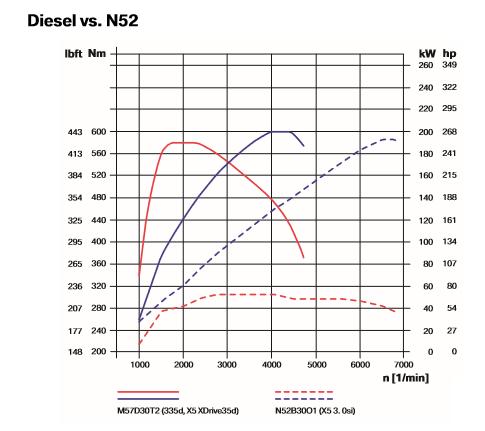 Diesel-vs_-N52_20180419-2120.png