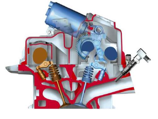 Diesels-avances.png