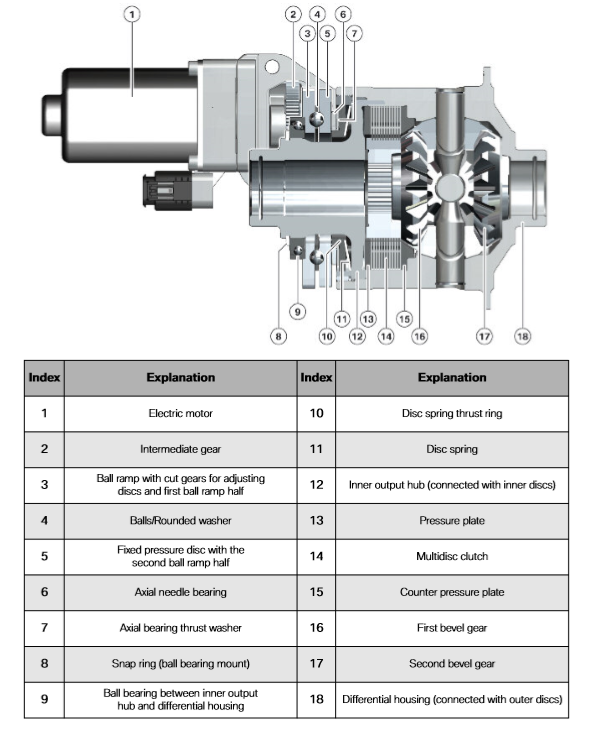 Differential-lock-motor-sectional-view.png