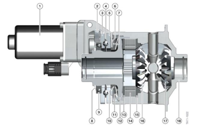Differentiel-a-blocage-F80-F82-vue-en-coupe.png
