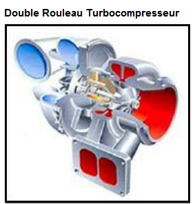Double-rouleau-turbocompresseur.png