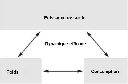 Dynamique-efficace.png
