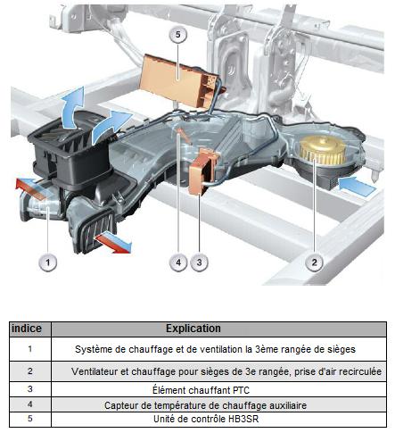 E70-Chauffage-Ventilation-de-Troisieme-Rangee.png