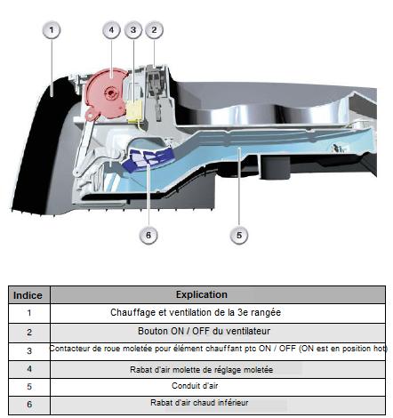 E70-Commande-de-chauffage-ventilation-de-la-troisieme-rangee.png