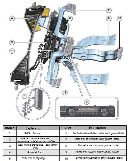 E70-Dual-Zone-IHKA_20171016-0929.png