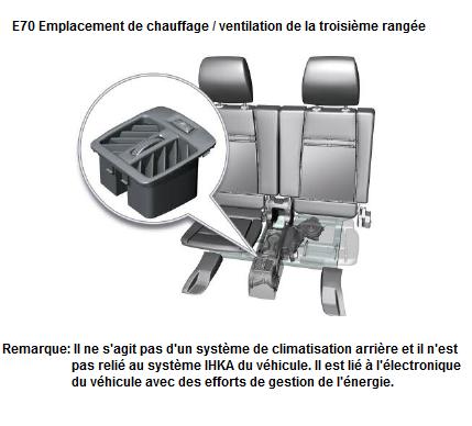 E70-Emplacement-de-chauffage-ventilation-de-la-troisieme-rangee.png