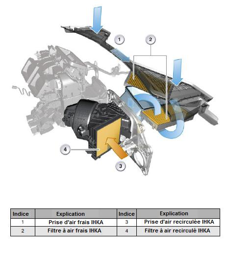 E70-Filtre-a-air-frais-recirculation.png