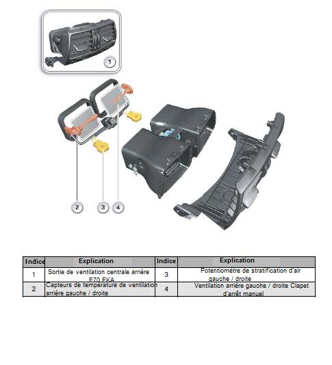Moteur de Ventilation Soufflerie Chauffage Du Climatisation BMW E46 E83 X3 Etc.