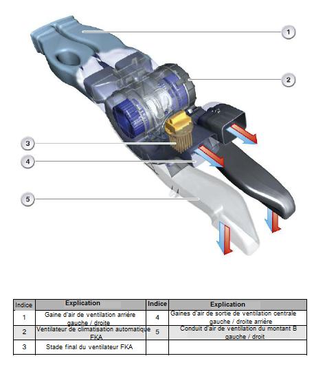 E70-IHKA-avec-ventilateur-FKA.png