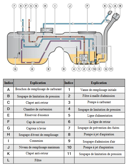 E70-Reservoir-de-carburant_20180420-2147.png