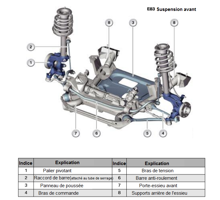 E83-Suspension-avant.png