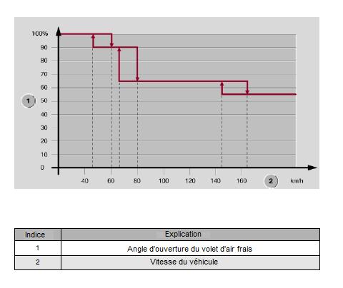 E85-Tableau-des-strategies-de-compensation-de-pression-d-air.png