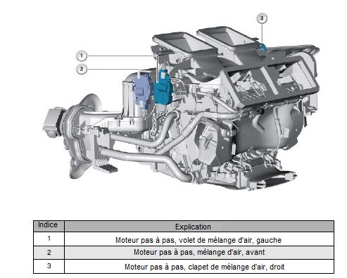 E90-Controle-de-la-temperature-de-l-air.png
