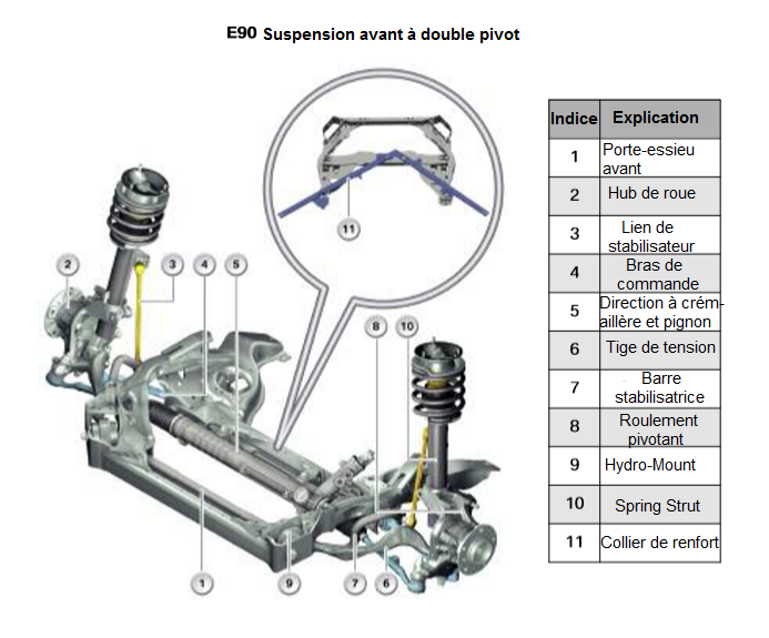 E90-Suspension-avant-a-double-pivot.png