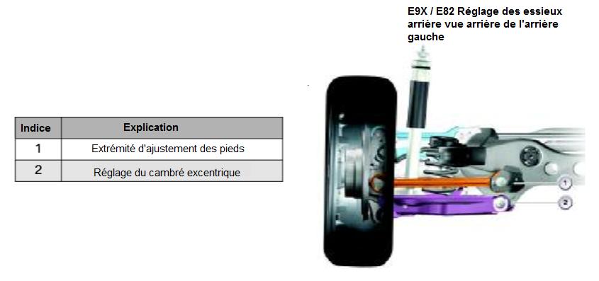 E9X-E82-Reglage-des-essieux-arriere-vue-arriere-de-l-arriere-gauche.png