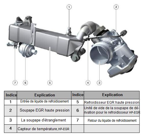 EGR-a-haute-pression.png