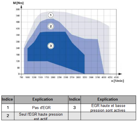 EGR-basse-pression.png