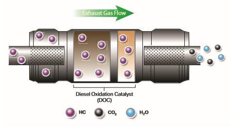 Effets-des-emissions-de-HC.png