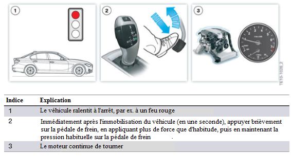 Empecher-l-arret-automatique-du-moteur.png