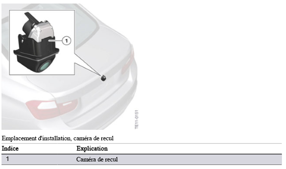 Emplacement-d-installation-camera-de-recul.png