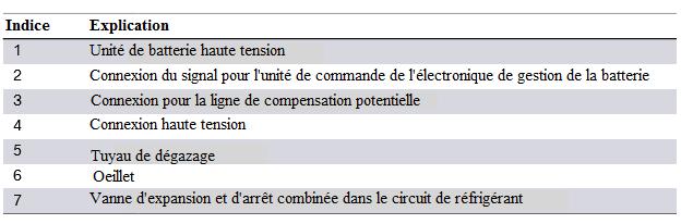 Emplacement-d-installation-de-l-unite-de-batterie-haute-tension-dans-le-F10H-2.png