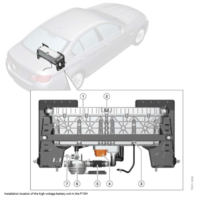 Emplacement-d-installation-de-l-unite-de-batterie-haute-tension-dans-le-F10H.png