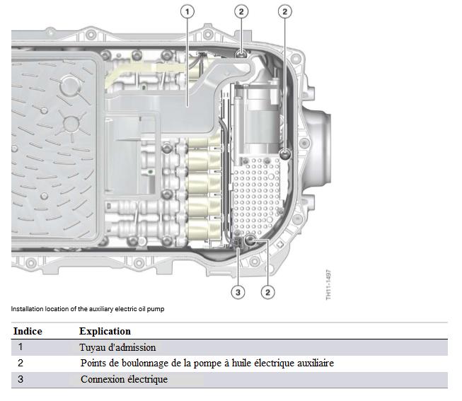 Emplacement-d-installation-de-la-pompe-a-huile-electrique-auxiliaire.png