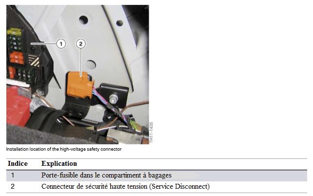 Emplacement-d-installation-du-connecteur-de-securite-haute-tension.png