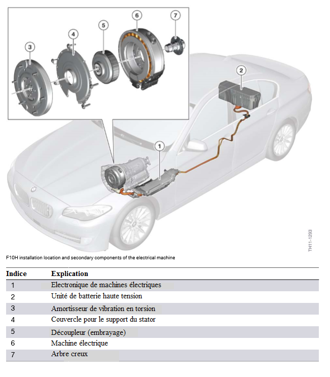 Emplacement-de-l-installation-F10H-et-composants-secondaires-de-la-machine-electrique.png
