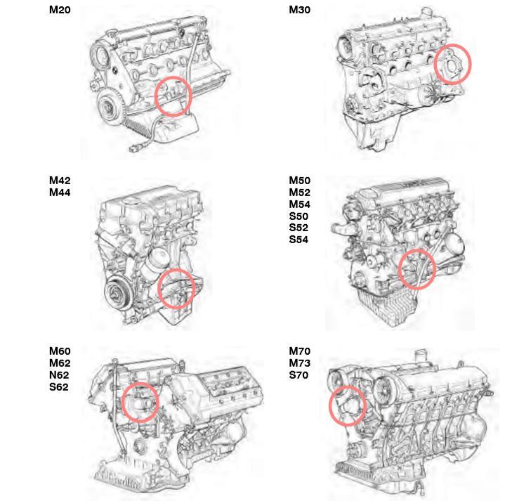 Emplacement-des-plaques-de-specifications-du-moteur.jpeg