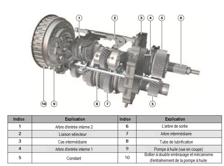 Engrenage-MDCT-avec-tuyau-de-lubrification.png