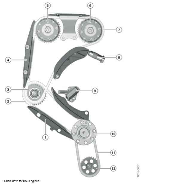 Entrainement-a-chaine-pour-moteurs-B58.png