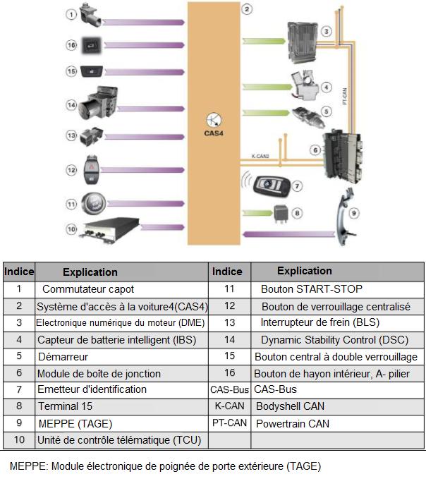 Entree-Sortie---Systeme-d-acces-a-la-voiture-4.png
