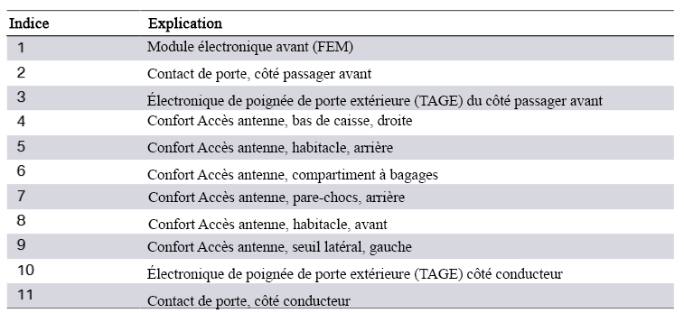 Entree-sortie-acces-confort-2.png