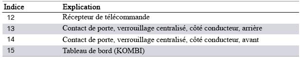 Entree-sortie-systeme-de-verrouillage-centralise-2.png