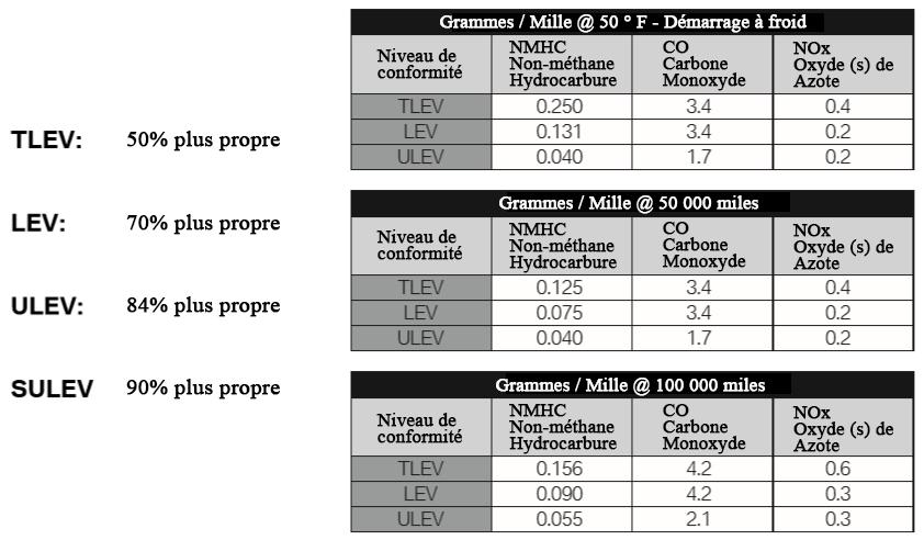 Etapes-de-reduction-des-emissions.png