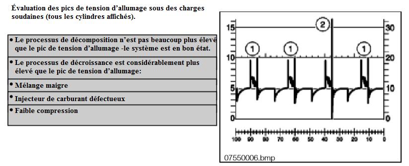 Evaluation-de-la-tension-d-allumage-2.png