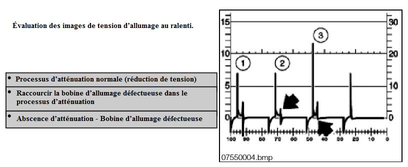 Evaluation-de-la-tension-d-allumage.png