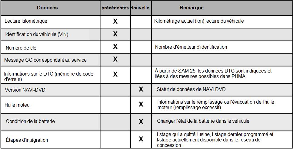 Expansion-de-memoire-cle-dans-CAS3.png