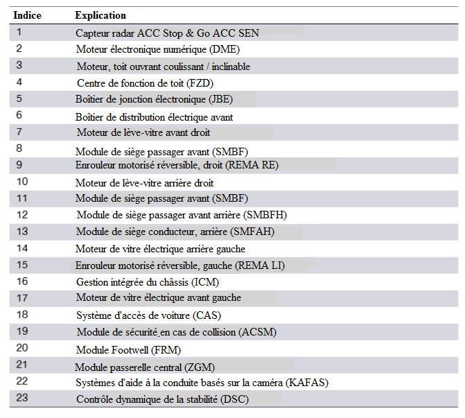 F01-F02-Schema-de-cablage-du-systeme-LCI-pour-la-protection-active-2.png