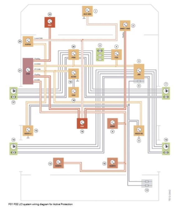 F01-F02-Schema-de-cablage-du-systeme-LCI-pour-la-protection-active.png