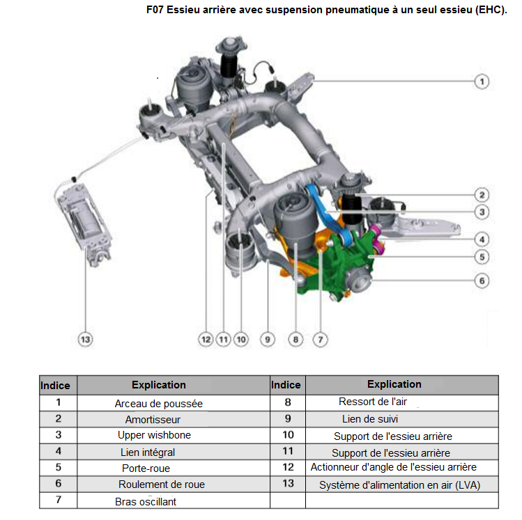 F07-Essieu-arriere-avec-suspension-pneumatique-a-un-seul-essieu-EHC_.png