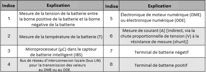 F10-IBS-Sensor-1.png