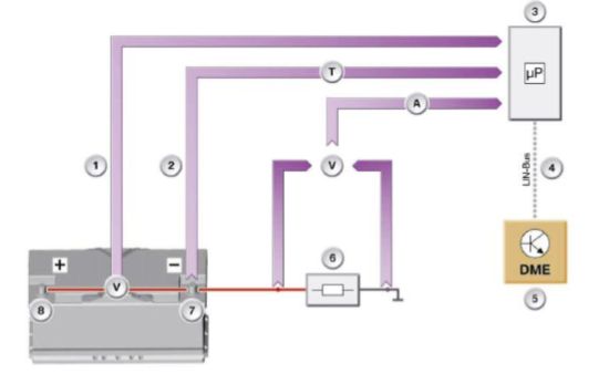 F10-IBS-Sensor.png