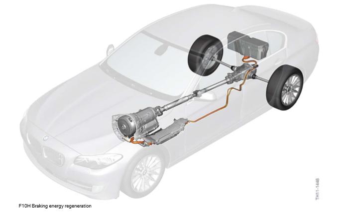 F10H-Regeneration-de-l-energie-de-freinage.png