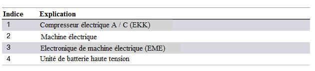 F10H-cables-et-composants-haute-tension-2.png